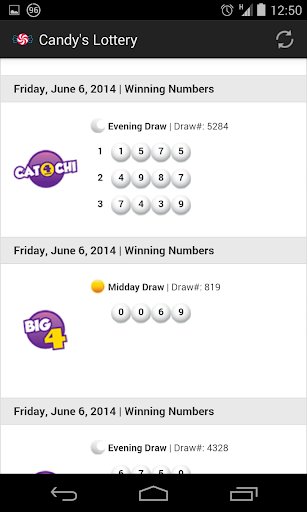 Candys Lottery 1.3 screenshots n 2